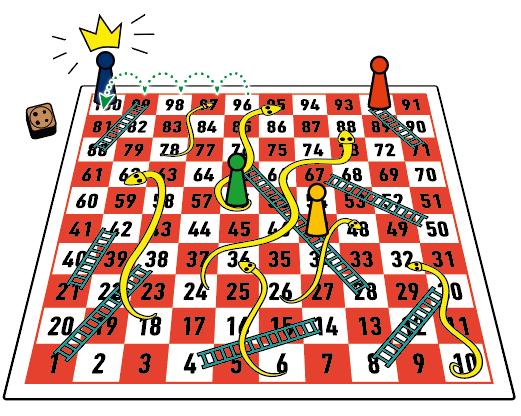 قوانین برنده شدن بازیکن در مار و پله